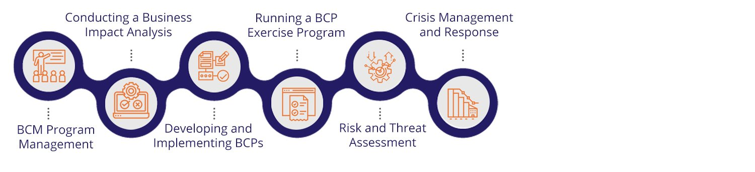 business continuity management training